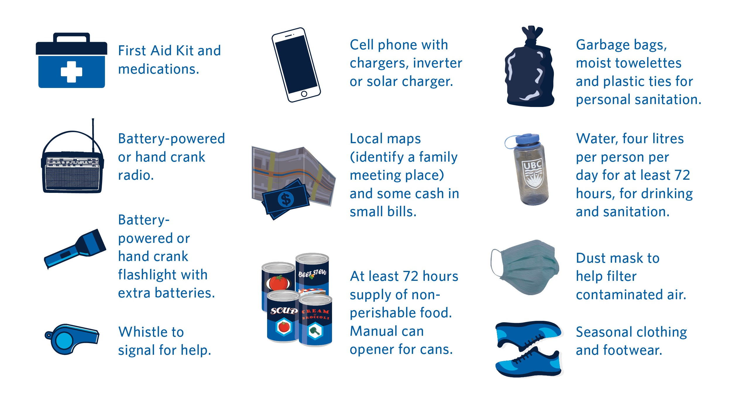 Earthquake risk management services what to include in a basic emergency supply kit solutioingenieria Image collections